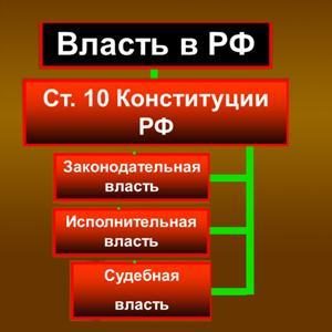 Органы власти Порхова